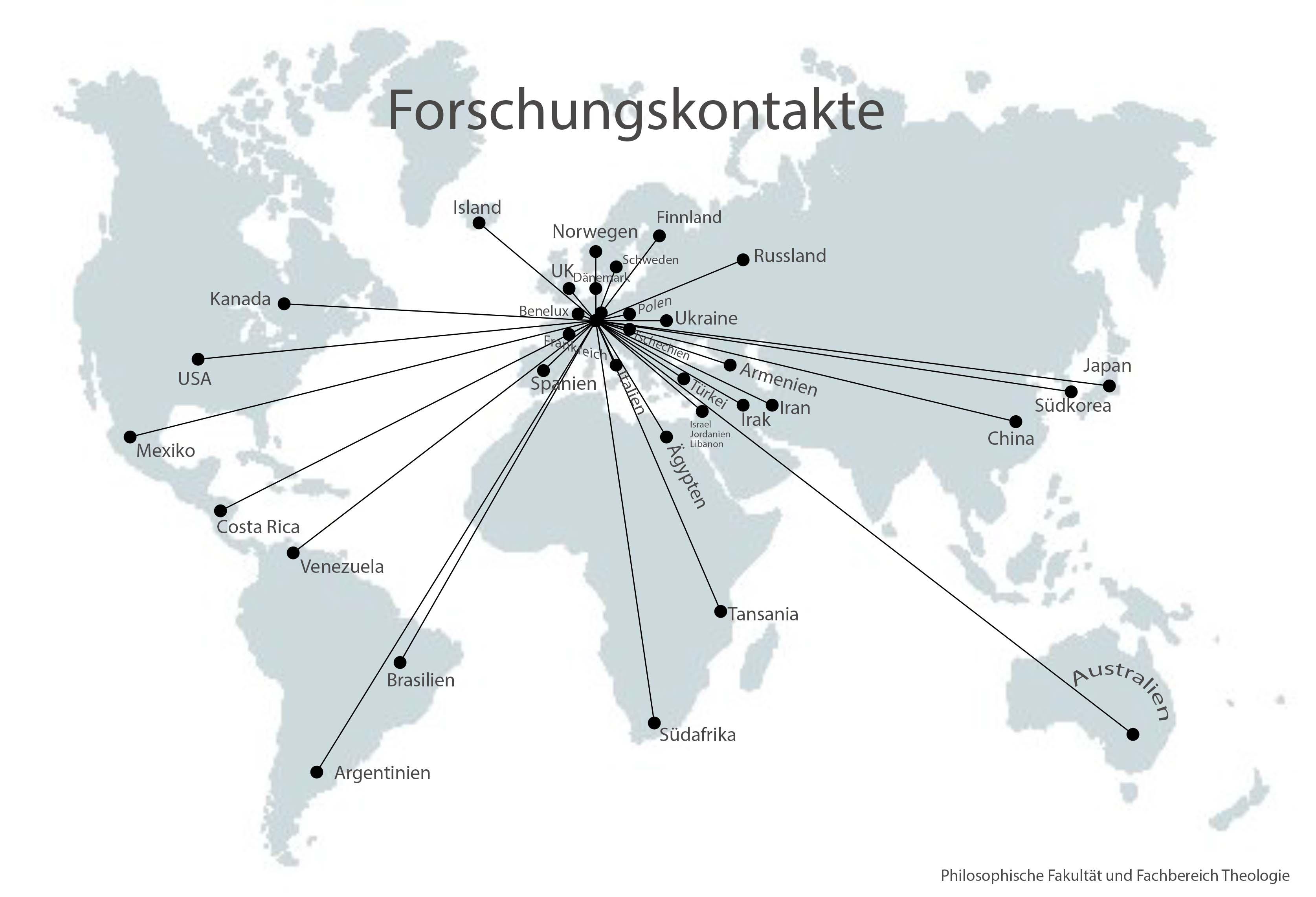 Forschungslandkarte